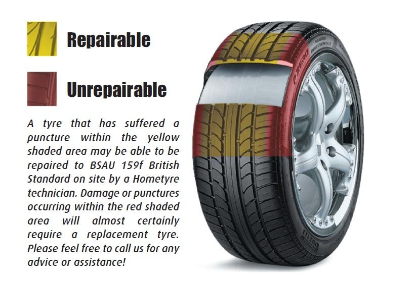 Car Tire Repair Shoulder