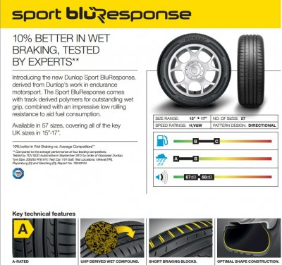 goodyear dunlop shines in auto express tyre test 2014. Black Bedroom Furniture Sets. Home Design Ideas